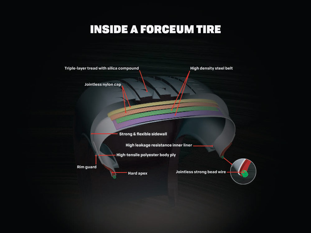 Forceum Tyre